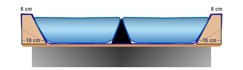 Vodna jedra dual za vodne postelje