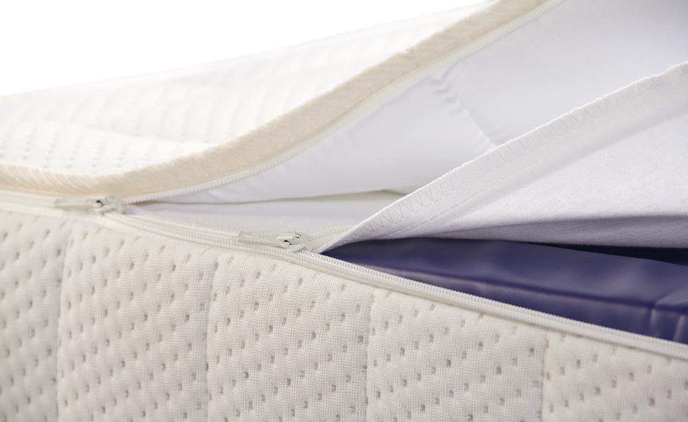 Top liner zaščita za notranjost vodne postelje
