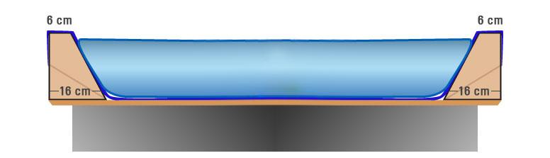 Vodna jedra - mono